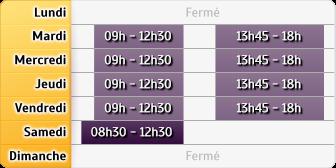 Horaires Société Générale - NANTES TALENSAC