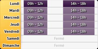 Horaires Crédit Foncier - Saint-Étienne