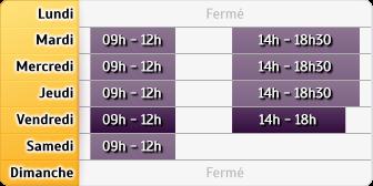 Horaires du AXA Assurance BEUCHER DESMARES, 88 AVENUE DE LA LIBERATION