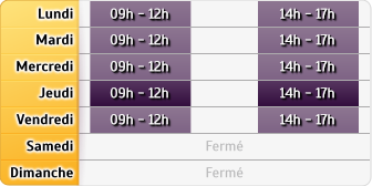Horaires Crédit Foncier - Marseille 6e