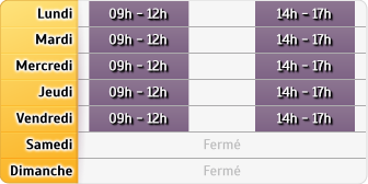 Horaires Crédit Foncier - Aix-en-Provence