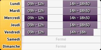 Horaires AXA Assurance GAUTTIER REGIS - Bagnols-sur-Cèze