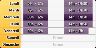 Horaires Crédit Foncier - Toulouse