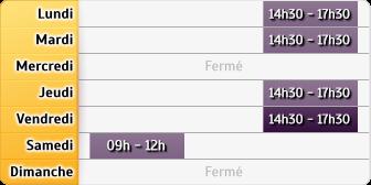 Horaires La Poste de Hangest-sur-Somme