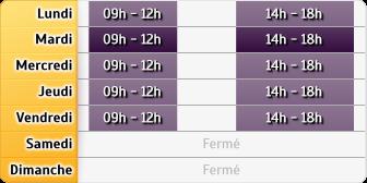 Horaires Crédit Foncier - Hyères