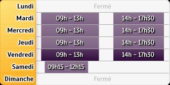 Horaires GMF Assurances - Saint Médard En Jalles