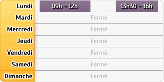 Horaires CAF - Istres