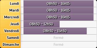 Horaires Pôle Emploi - Agence Bordeaux Saint Jean