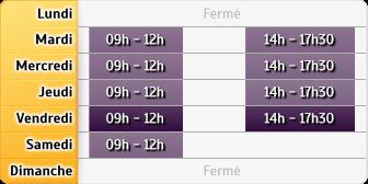 Horaires AXA Assurance MARC VANDENDAELE - Bourbonne-les-Bains