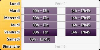 Horaires Banque Populaire Rives de Paris ABLIS