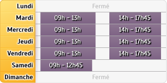Horaires Banque Populaire - Athis-Mons