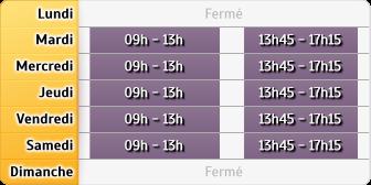 Horaires Banque Populaire Rives de Paris BONDY