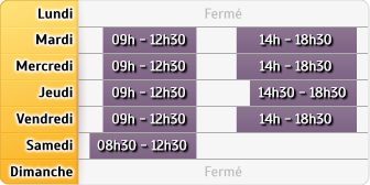 Horaires Banque Populaire Grand Ouest Rennes Longs Champs