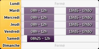 Horaires du Banque Populaire Auvergne Rhône Alpes LORIOL, 26, ave de la République