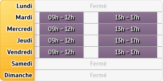 Horaires Allianz Assurance