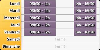 Horaires Allianz Ginette Souprayen