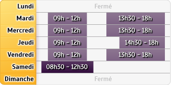 Horaires Caisse d'Epargne Belfort Residences
