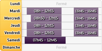 Horaires BRED - Banque Populaire