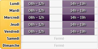 Horaires Crédit Foncier - Saint-Médard-en-Jalles