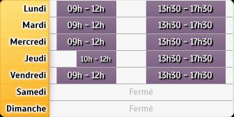 Horaires du MACIF Assurances, 8 rue De La Loire