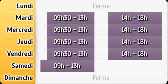 Horaires Caisse d'Epargne ROUBAIX FOSSE AUX CHENES