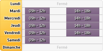 Horaires Axa Tain L'hermitage