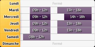 Horaires Société Générale - Nantes