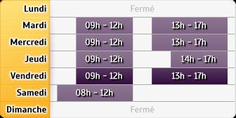 Horaires du Société Générale - Malesherbes, 4 Place du Martroi