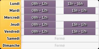 Horaires Société Générale - Perpignan