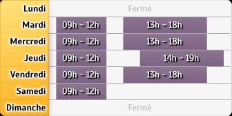 Horaires du Société Générale - Agence LYON HENON, 54 BD DES CANUTS