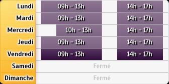 Horaires Société Générale - Agence PARIS ST MERRI