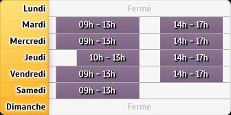 Horaires Société Générale - Agence PARIS VOLONTAIRES