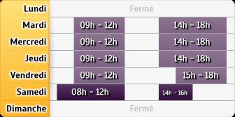 Horaires Société Générale - Agence MENNECY LA VERVILLE