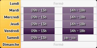 Horaires du Société Générale - Agence COLOMBES GARE, 19 RUE ST DENIS