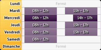Horaires du Société Générale - Agence DRANCY MAIRIE, 4 RUE ANATOLE FRANCE