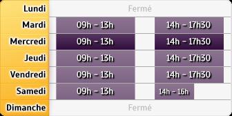 Horaires du Crédit du nord - Agence Paris Félix Faure, 26 place Etienne Pernet