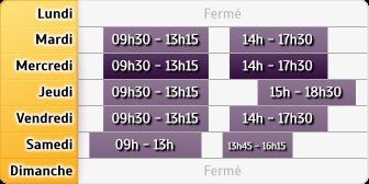 Horaires du Caisse d'Epargne Paris Bourse, 3, Rue du Quatre-Septembre