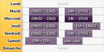 Horaires Caisse d'Epargne PARIS SAINT-LAZARE CONSEIL