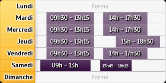 Horaires Caisse d'Epargne Paris Saint-Lazare