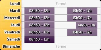 Horaires Caisse d'Epargne CAGNES II VAL FLEURI