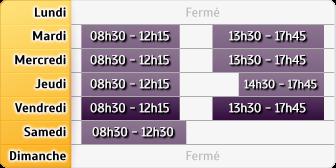 Horaires Caisse d'Epargne - Bédarieux
