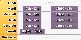 Horaires Caisse d'Epargne CLAIRVAUX LES LACS - Clairvaux-les-Lacs