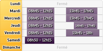 Horaires Caisse d'Epargne St Chamond Fonsala