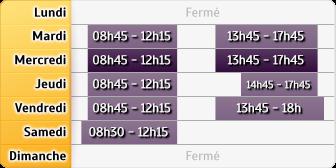 Horaires Caisse d'Epargne St-Chamond Victor Hugo (hs)