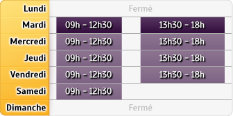 Horaires Groupama - Agence Nevers