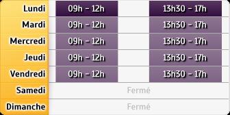 Horaires Banque de France - Chaumont