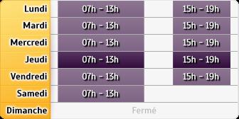 Horaires du La Poste - ROUEN VAL GRIEU - SAPINS RP, 151 RUE ALBERT DUPUIS