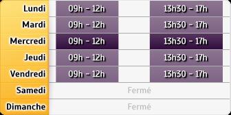 Horaires Banque de France - Cahors