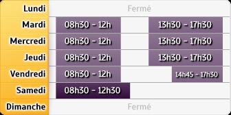 Horaires Credit Mutuel - Le Péage-de-Roussillon