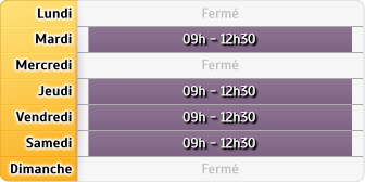 Horaires Credit Mutuel - Aigrefeuille-sur-Maine